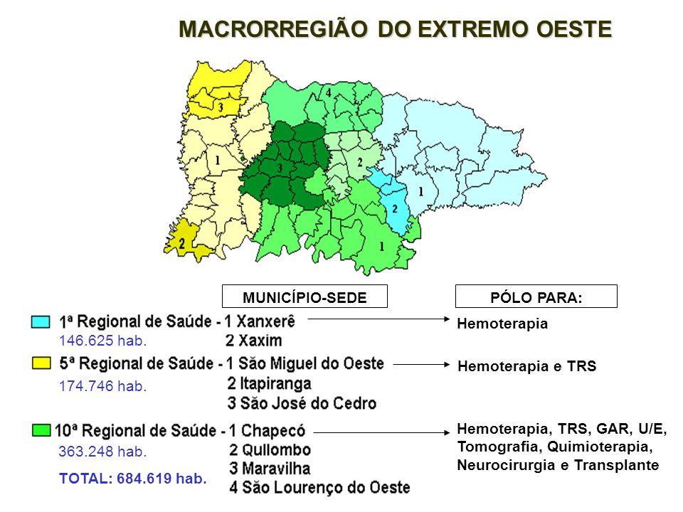 MACRORREGIÃO DO EXTREMO OESTE