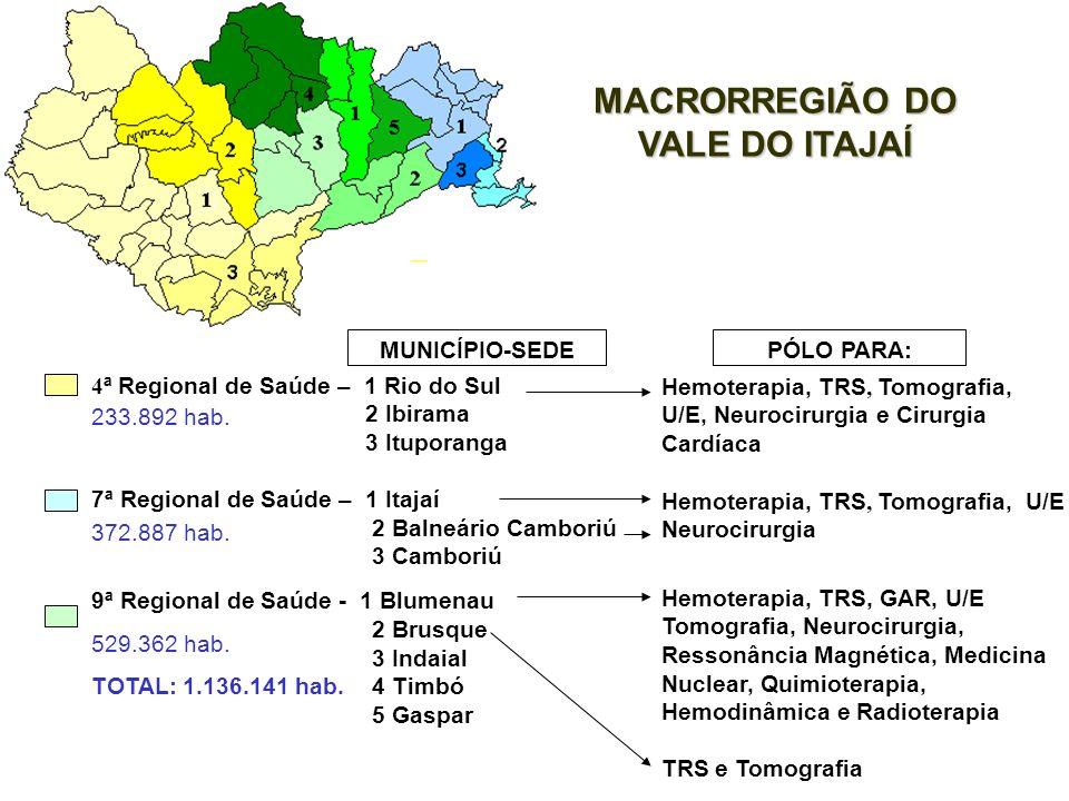 MACRORREGIÃO DO VALE DO ITAJAÍ