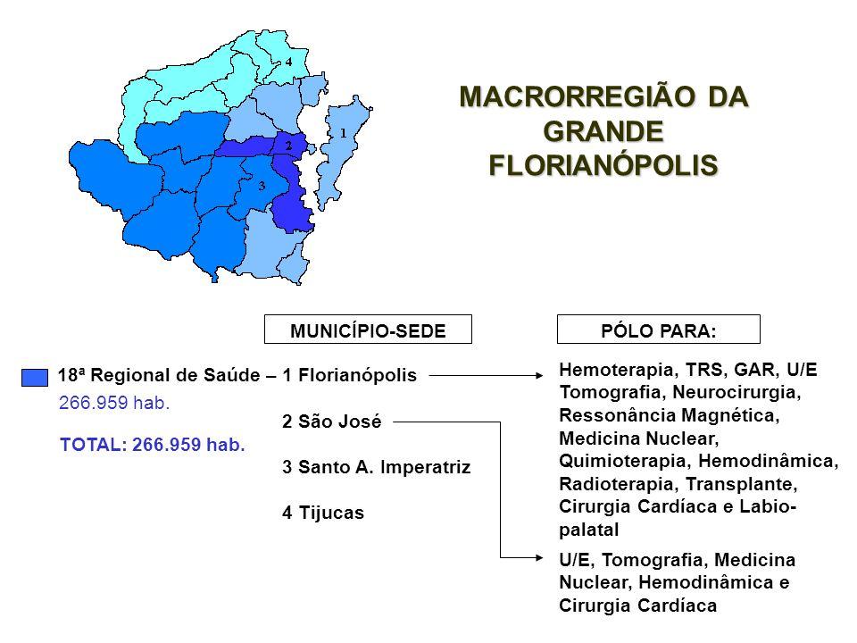 MACRORREGIÃO DA GRANDE FLORIANÓPOLIS