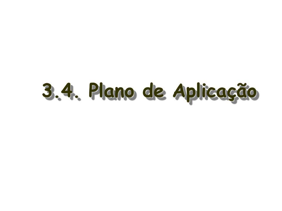 3.4. Plano de Aplicação