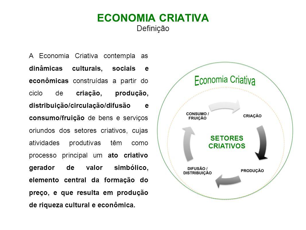 ECONOMIA CRIATIVA Definição