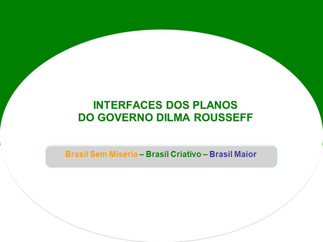 INTERFACES DOS PLANOS DO GOVERNO DILMA ROUSSEFF