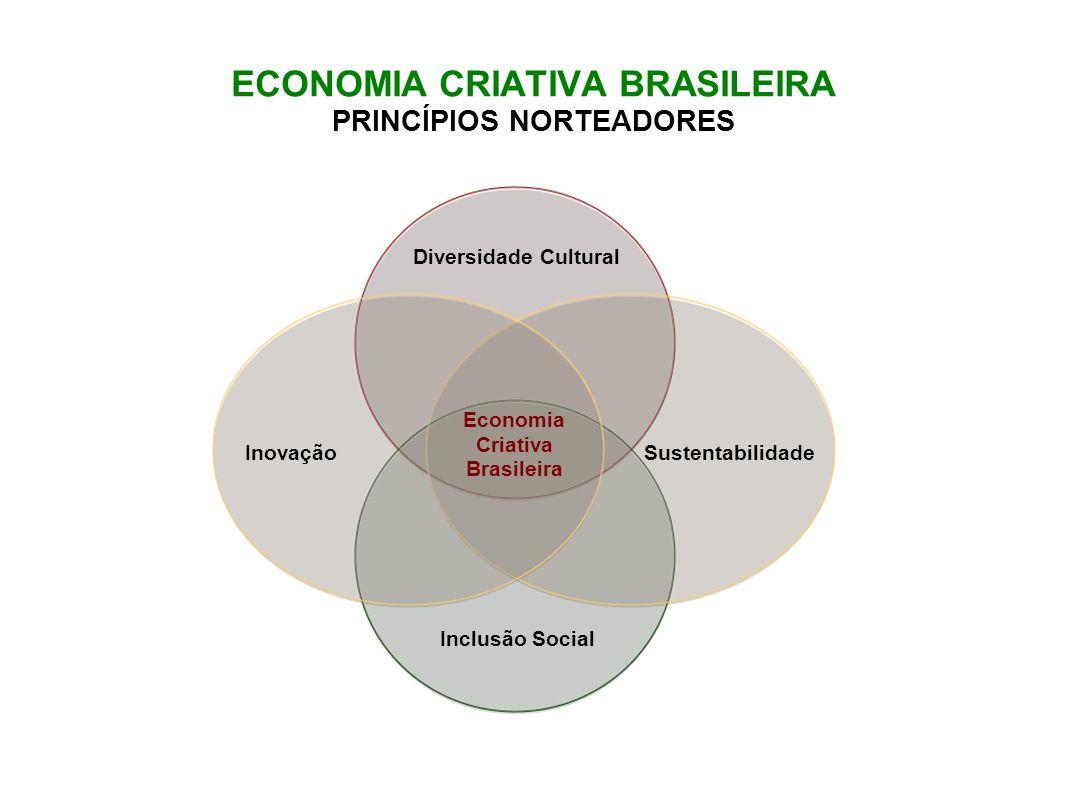 ECONOMIA CRIATIVA BRASILEIRA PRINCÍPIOS NORTEADORES