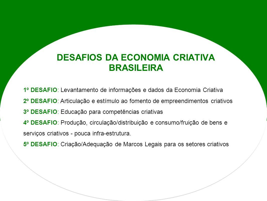 DESAFIOS DA ECONOMIA CRIATIVA BRASILEIRA