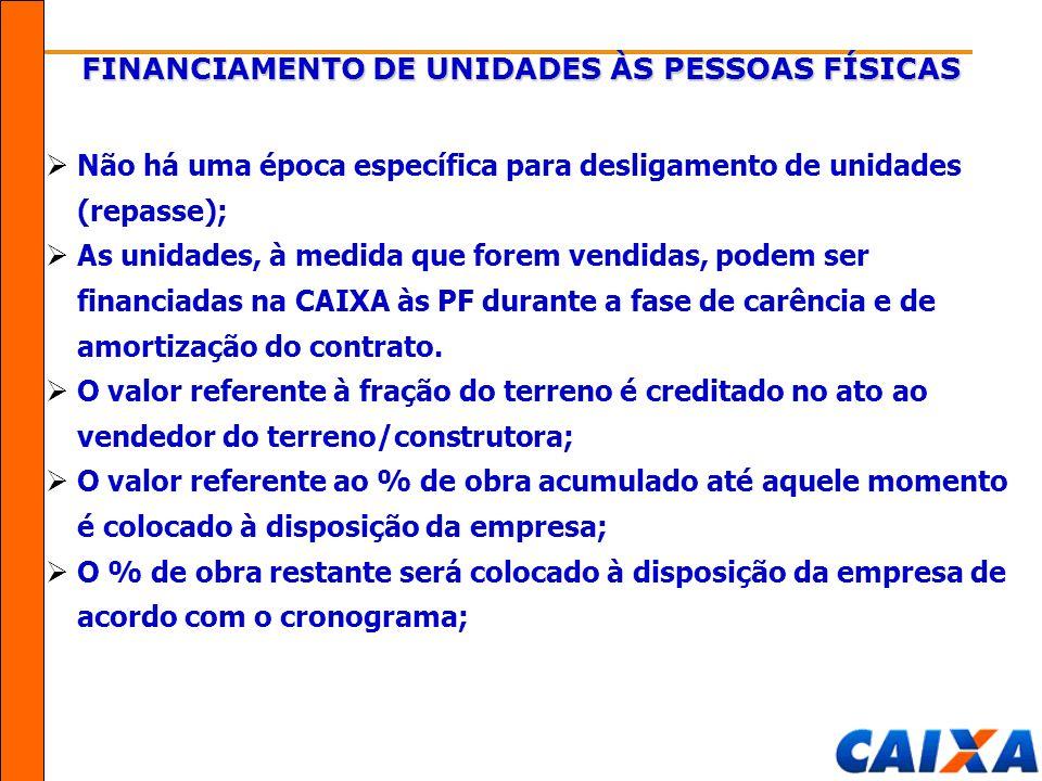 FINANCIAMENTO DE UNIDADES ÀS PESSOAS FÍSICAS