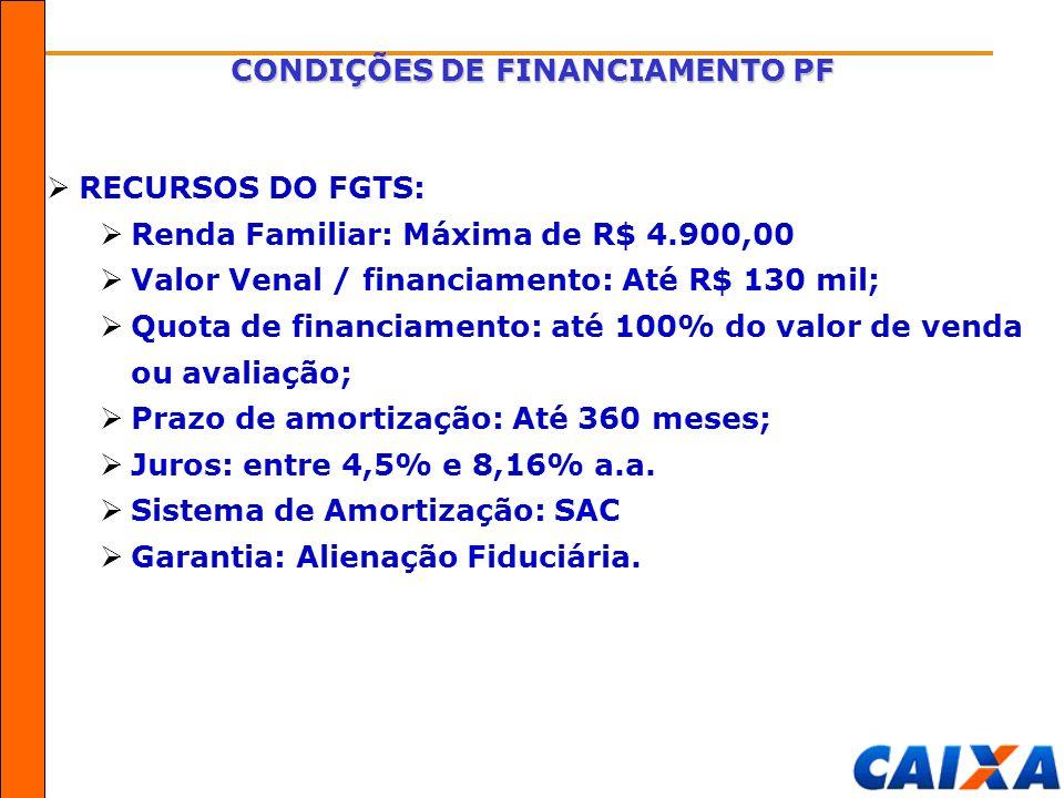 CONDIÇÕES DE FINANCIAMENTO PF