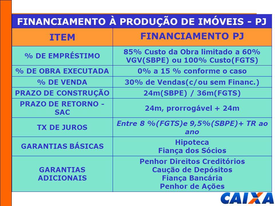 FINANCIAMENTO À PRODUÇÃO DE IMÓVEIS - PJ ITEM FINANCIAMENTO PJ