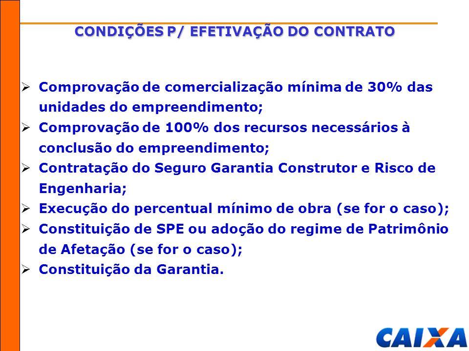 CONDIÇÕES P/ EFETIVAÇÃO DO CONTRATO