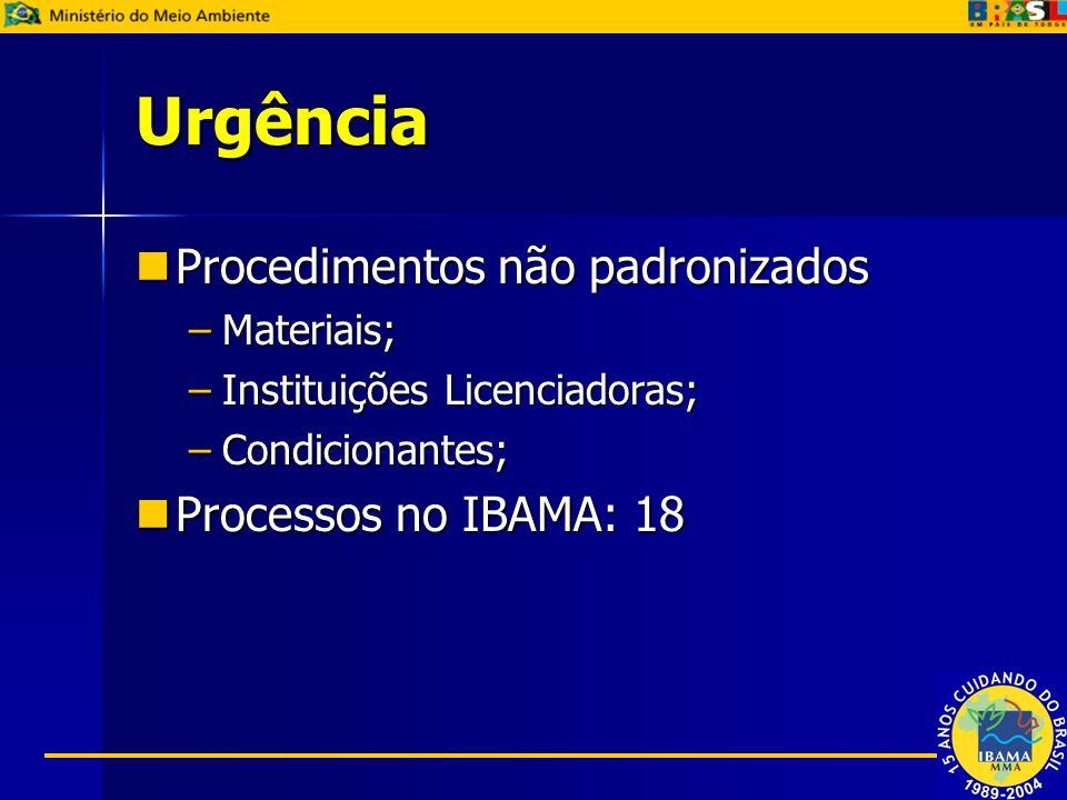 Urgência Procedimentos não padronizados Processos no IBAMA: 18