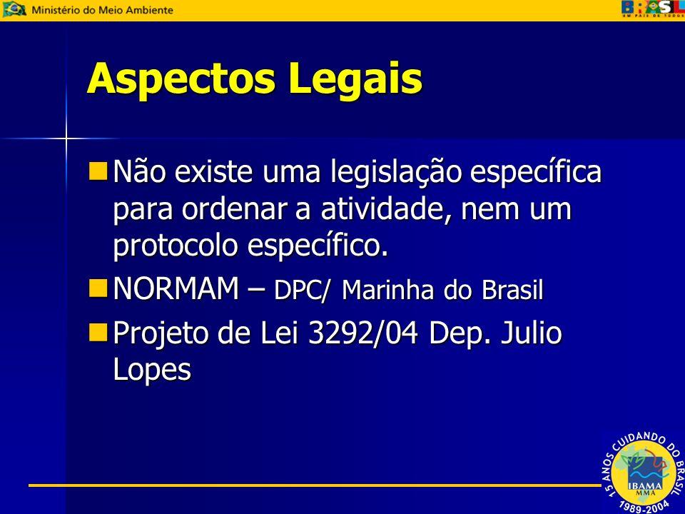 Aspectos Legais Não existe uma legislação específica para ordenar a atividade, nem um protocolo específico.