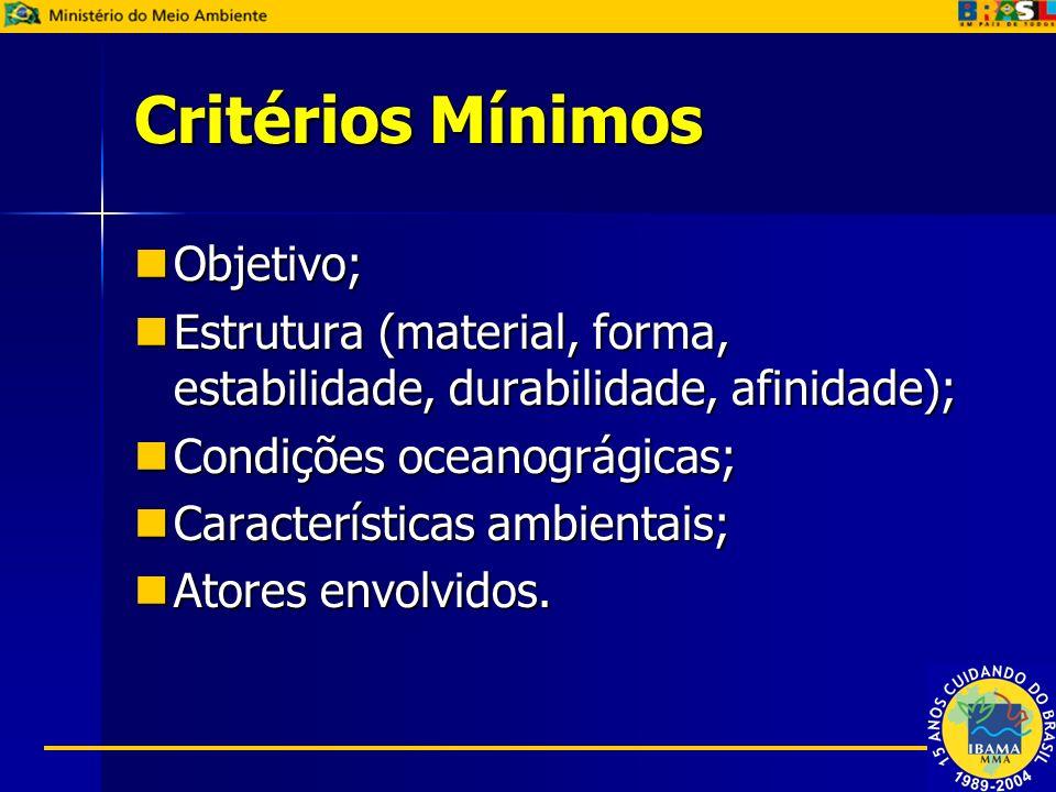Critérios Mínimos Objetivo;