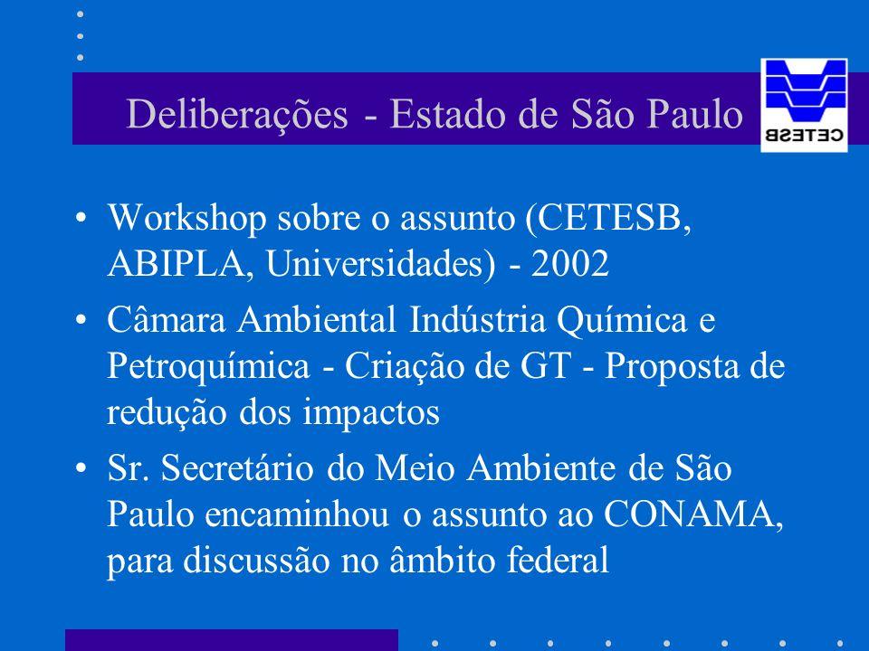 Deliberações - Estado de São Paulo