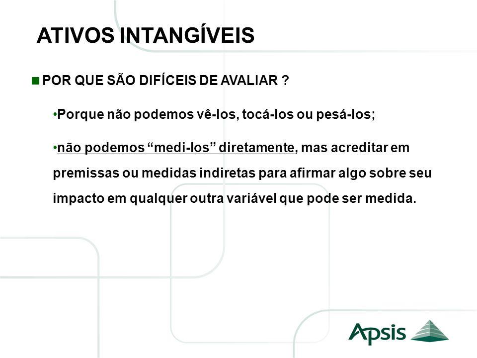 ATIVOS INTANGÍVEIS POR QUE SÃO DIFÍCEIS DE AVALIAR