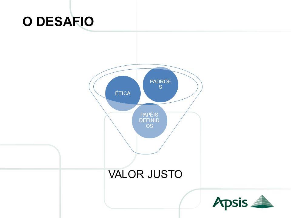 O DESAFIO PADRÕES ÉTICA PAPÉIS DEFINIDOS VALOR JUSTO