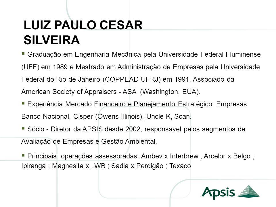 LUIZ PAULO CESAR SILVEIRA