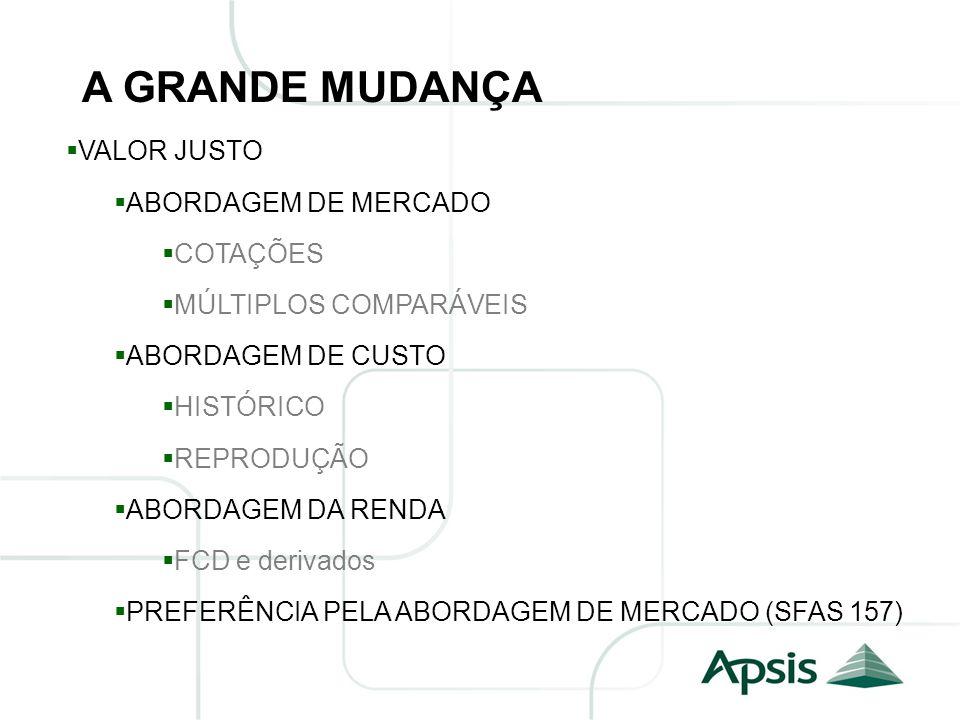 A GRANDE MUDANÇA VALOR JUSTO ABORDAGEM DE MERCADO COTAÇÕES