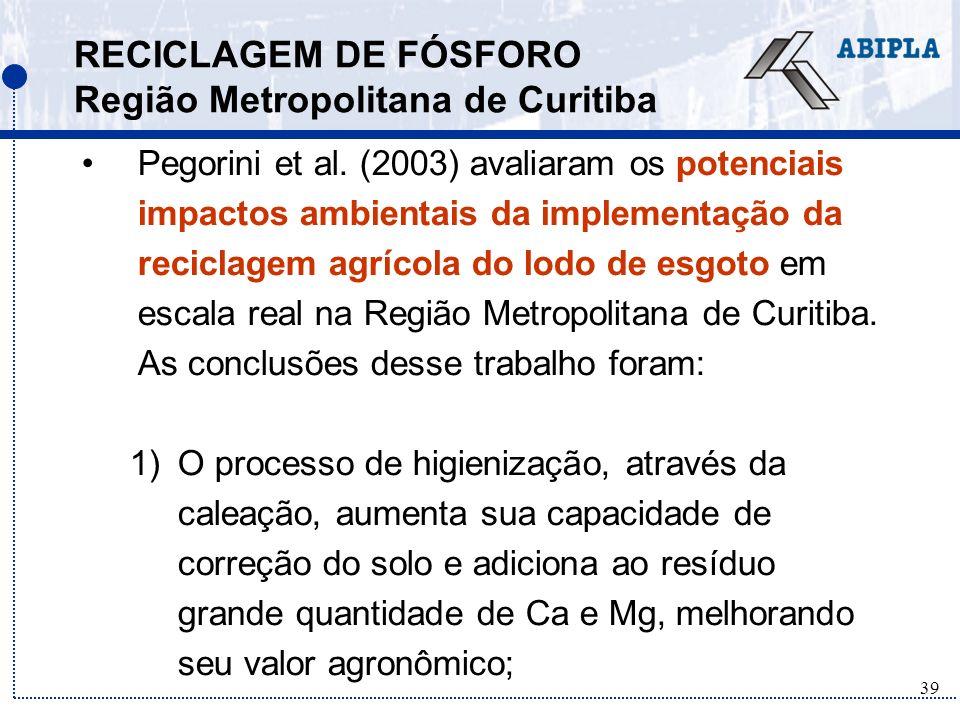 RECICLAGEM DE FÓSFORO Região Metropolitana de Curitiba