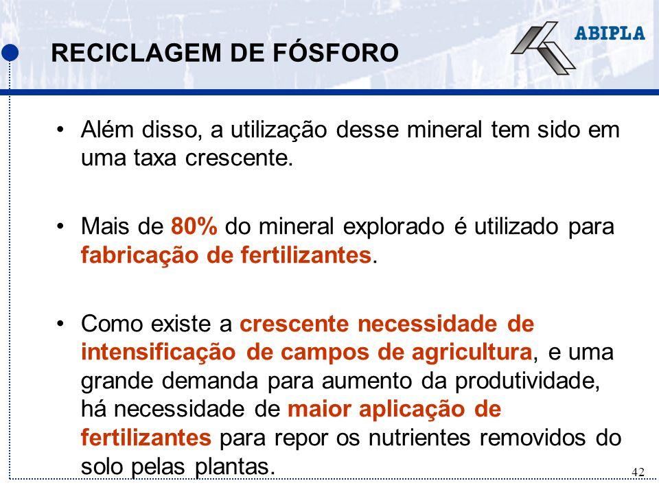 RECICLAGEM DE FÓSFORO Além disso, a utilização desse mineral tem sido em uma taxa crescente.