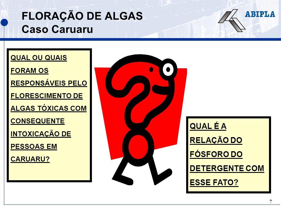 FLORAÇÃO DE ALGAS Caso Caruaru