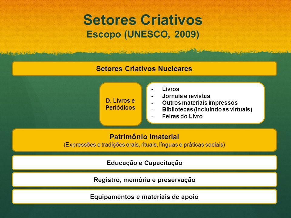 Setores Criativos Escopo (UNESCO, 2009)