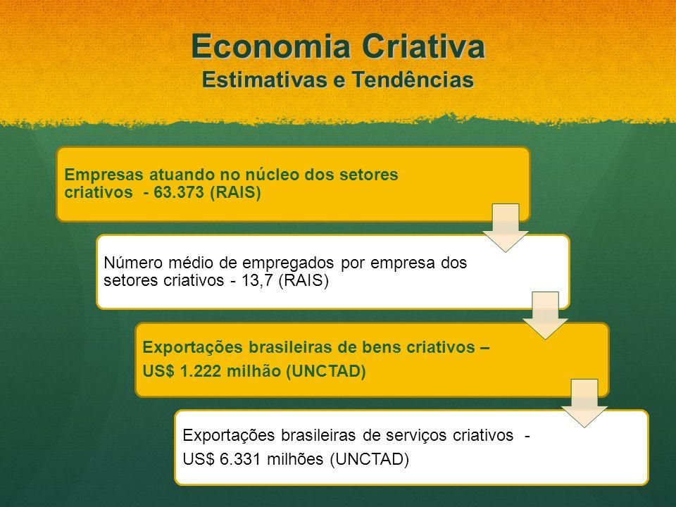 Economia Criativa Estimativas e Tendências