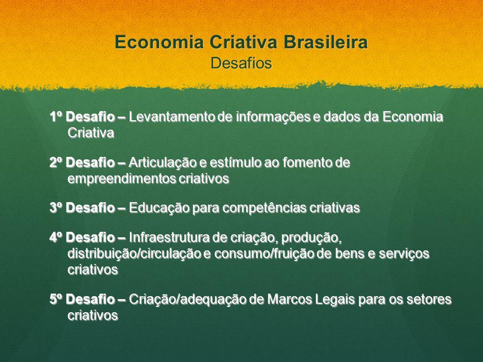 Economia Criativa Brasileira Desafios