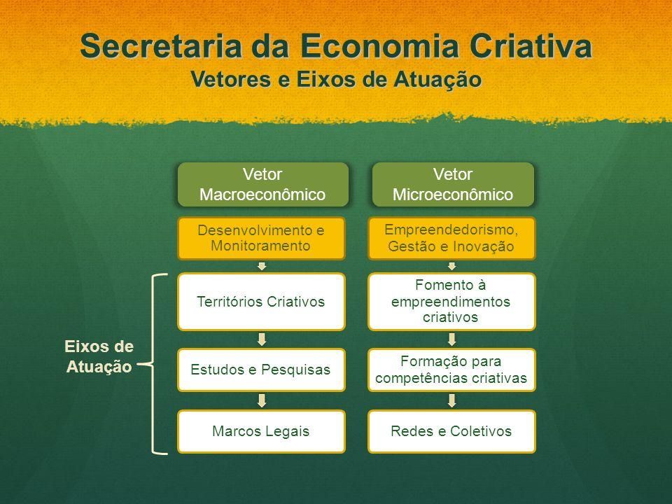 Secretaria da Economia Criativa Vetores e Eixos de Atuação