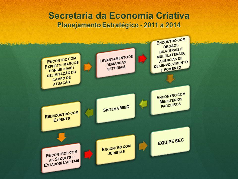 Secretaria da Economia Criativa Planejamento Estratégico - 2011 a 2014