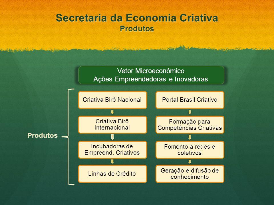 Secretaria da Economia Criativa Produtos