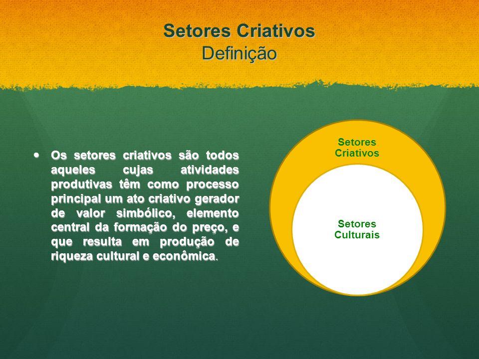 Setores Criativos Definição