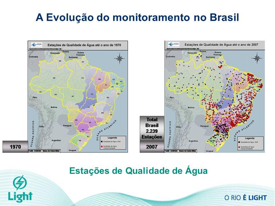 A Evolução do monitoramento no Brasil Estações de Qualidade de Água