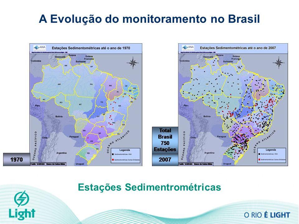 A Evolução do monitoramento no Brasil Estações Sedimentrométricas