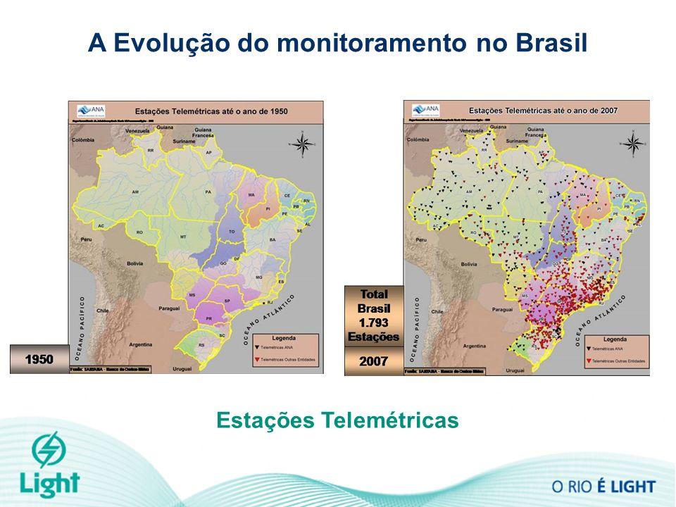 A Evolução do monitoramento no Brasil Estações Telemétricas