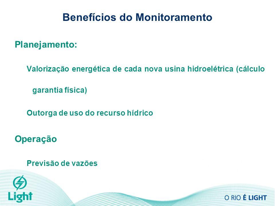 Benefícios do Monitoramento