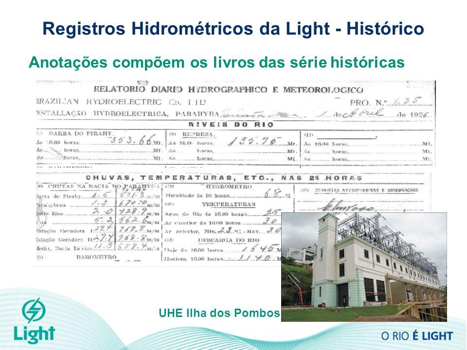 Registros Hidrométricos da Light - Histórico