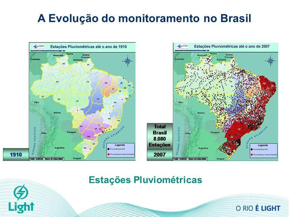 A Evolução do monitoramento no Brasil Estações Pluviométricas