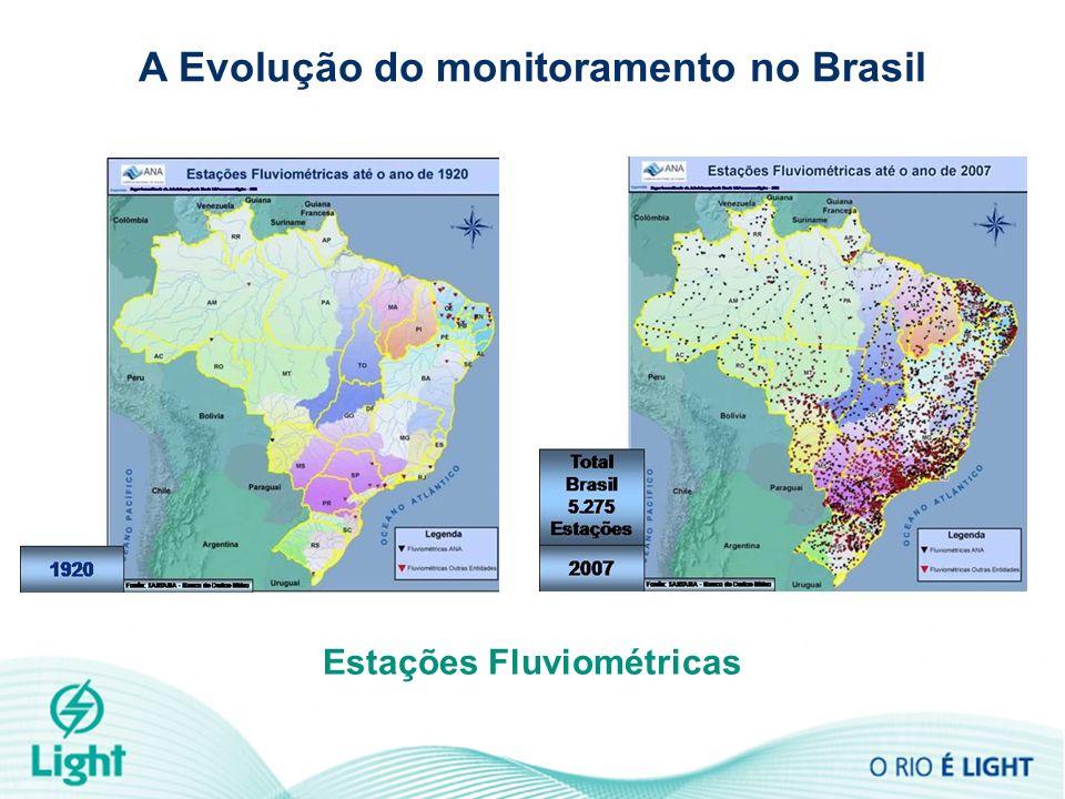 A Evolução do monitoramento no Brasil Estações Fluviométricas
