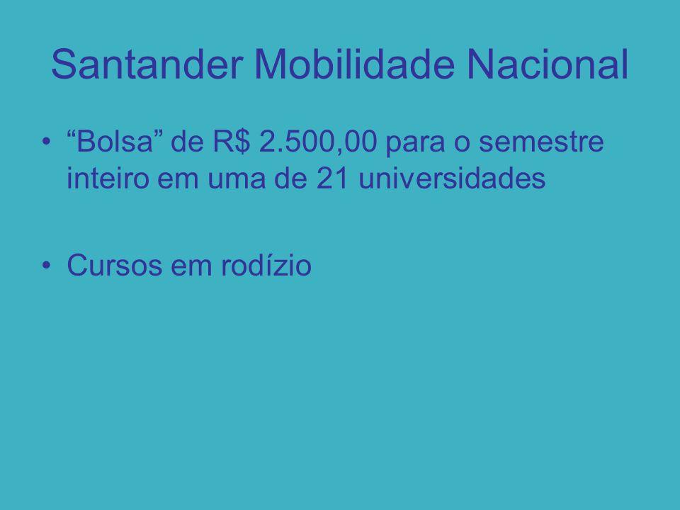 Santander Mobilidade Nacional