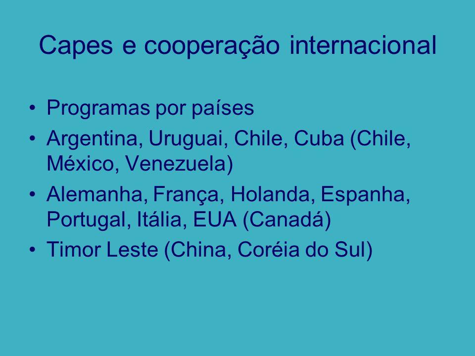 Capes e cooperação internacional