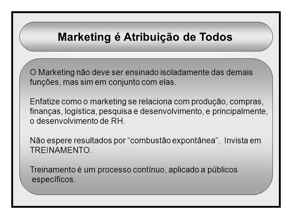 Marketing é Atribuição de Todos