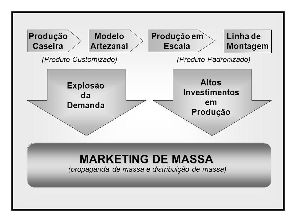 (propaganda de massa e distribuição de massa)