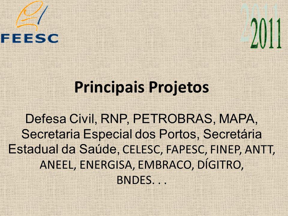 2011 Principais Projetos.