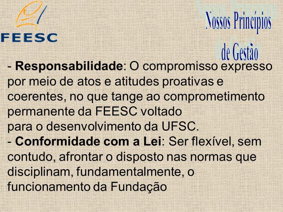 para o desenvolvimento da UFSC.