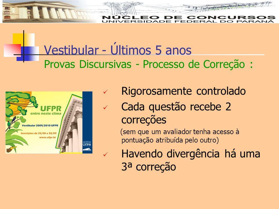 Vestibular - Últimos 5 anos Provas Discursivas - Processo de Correção :