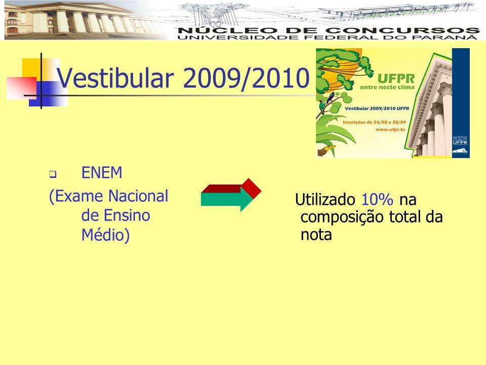 Vestibular 2009/2010 ENEM (Exame Nacional de Ensino Médio)