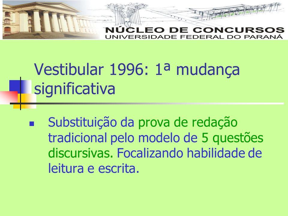Vestibular 1996: 1ª mudança significativa