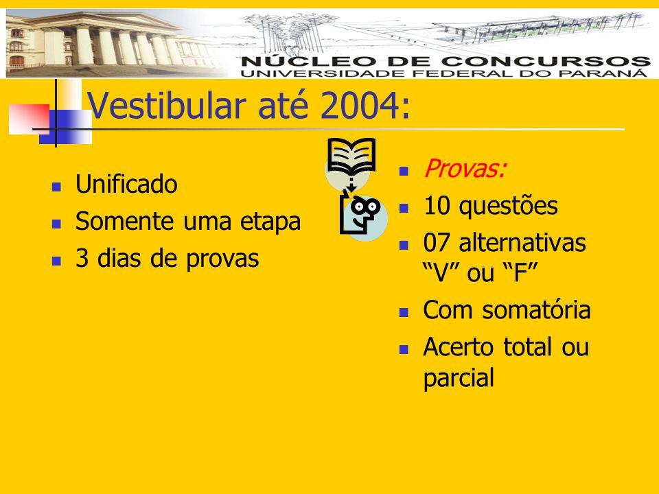 Vestibular até 2004: Provas: Unificado 10 questões Somente uma etapa