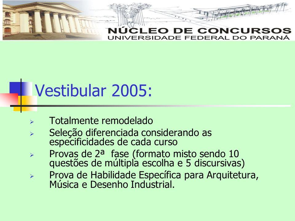 Vestibular 2005: Totalmente remodelado