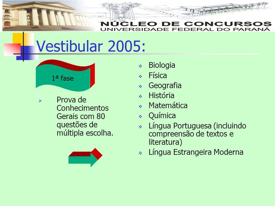 Vestibular 2005: Biologia Física Geografia História Matemática Química