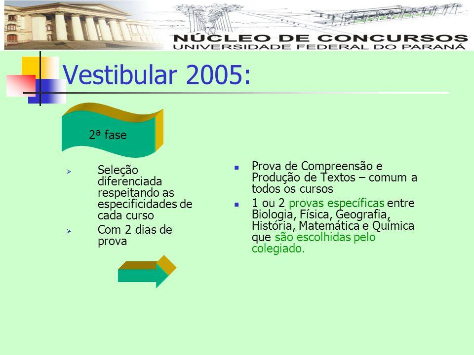 Vestibular 2005: 2ª fase. Prova de Compreensão e Produção de Textos – comum a todos os cursos.